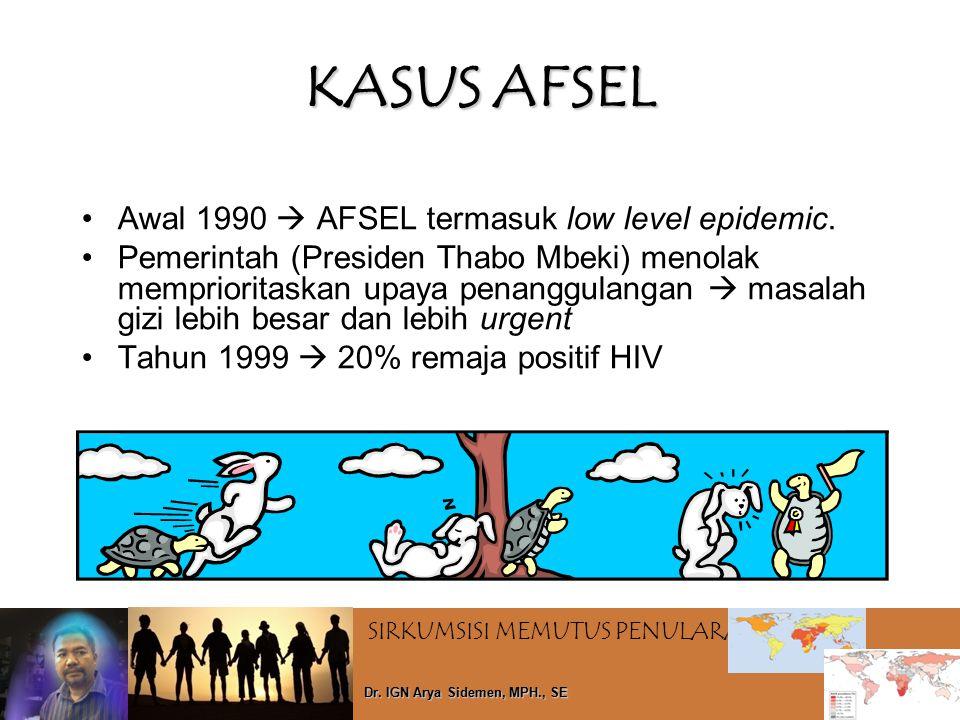 SIRKUMSISI MEMUTUS PENULARAN HIV Dr. IGN Arya Sidemen, MPH., SE KASUS AFSEL Awal 1990  AFSEL termasuk low level epidemic. Pemerintah (Presiden Thabo
