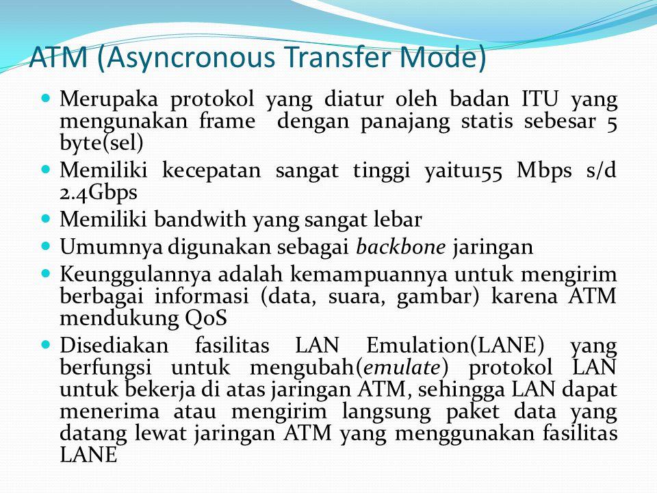 ATM (Asyncronous Transfer Mode) Merupaka protokol yang diatur oleh badan ITU yang mengunakan frame dengan panajang statis sebesar 5 byte(sel) Memiliki kecepatan sangat tinggi yaitu155 Mbps s/d 2.4Gbps Memiliki bandwith yang sangat lebar Umumnya digunakan sebagai backbone jaringan Keunggulannya adalah kemampuannya untuk mengirim berbagai informasi (data, suara, gambar) karena ATM mendukung QoS Disediakan fasilitas LAN Emulation(LANE) yang berfungsi untuk mengubah(emulate) protokol LAN untuk bekerja di atas jaringan ATM, sehingga LAN dapat menerima atau mengirim langsung paket data yang datang lewat jaringan ATM yang menggunakan fasilitas LANE