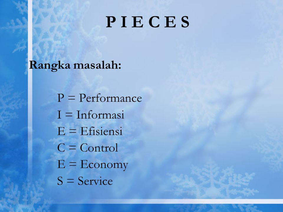P I E C E S Rangka masalah: P = Performance I = Informasi E = Efisiensi C = Control E = Economy S = Service