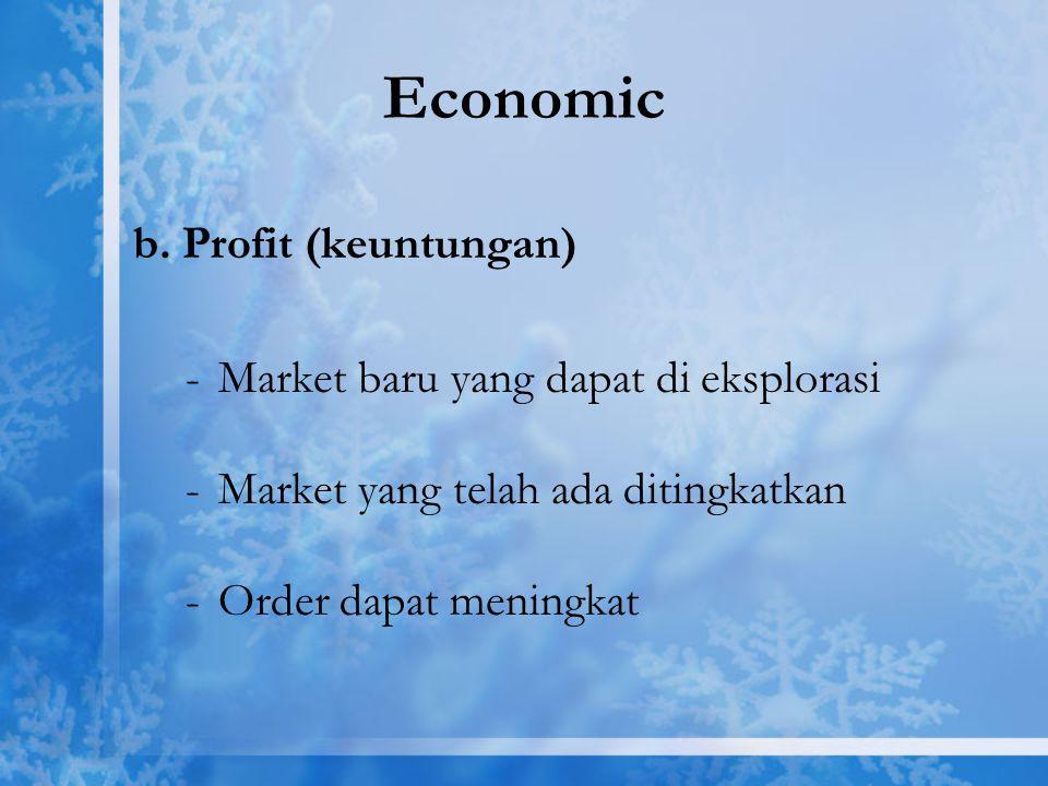 Economic b. Profit (keuntungan) -Market baru yang dapat di eksplorasi -Market yang telah ada ditingkatkan -Order dapat meningkat