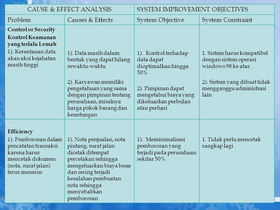 CAUSE & EFFECT ANALYSISSYSTEM IMPROVEMENT OBJECTIVES ProblemCauses & EffectsSystem ObjectiveSystem Constraint Control or Security Kontrol Keamanan yan