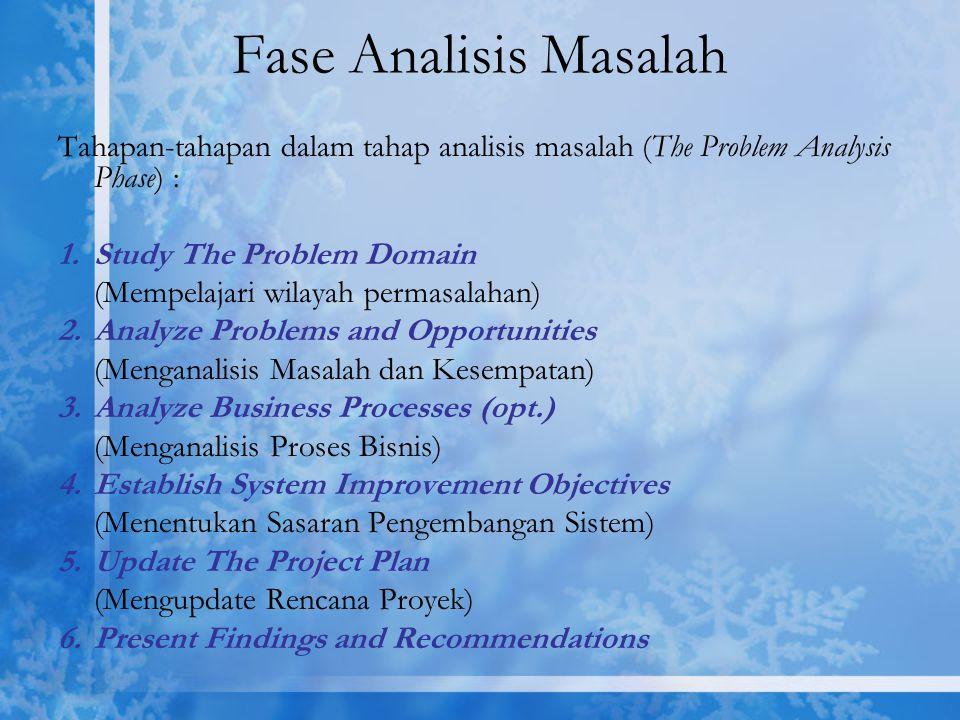 Fase Analisis Masalah Tahapan-tahapan dalam tahap analisis masalah (The Problem Analysis Phase) : 1.Study The Problem Domain (Mempelajari wilayah perm