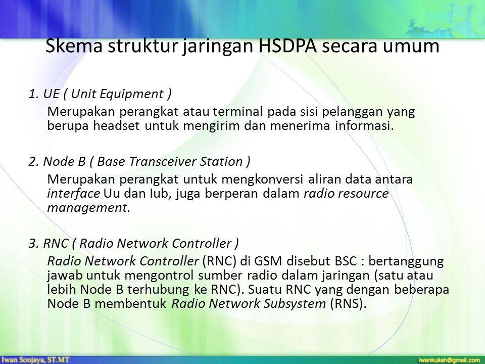 Skema struktur jaringan HSDPA secara umum 1. UE ( Unit Equipment ) Merupakan perangkat atau terminal pada sisi pelanggan yang berupa headset untuk men