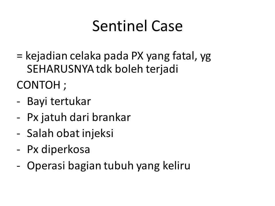 Sentinel Case = kejadian celaka pada PX yang fatal, yg SEHARUSNYA tdk boleh terjadi CONTOH ; -Bayi tertukar -Px jatuh dari brankar -Salah obat injeksi