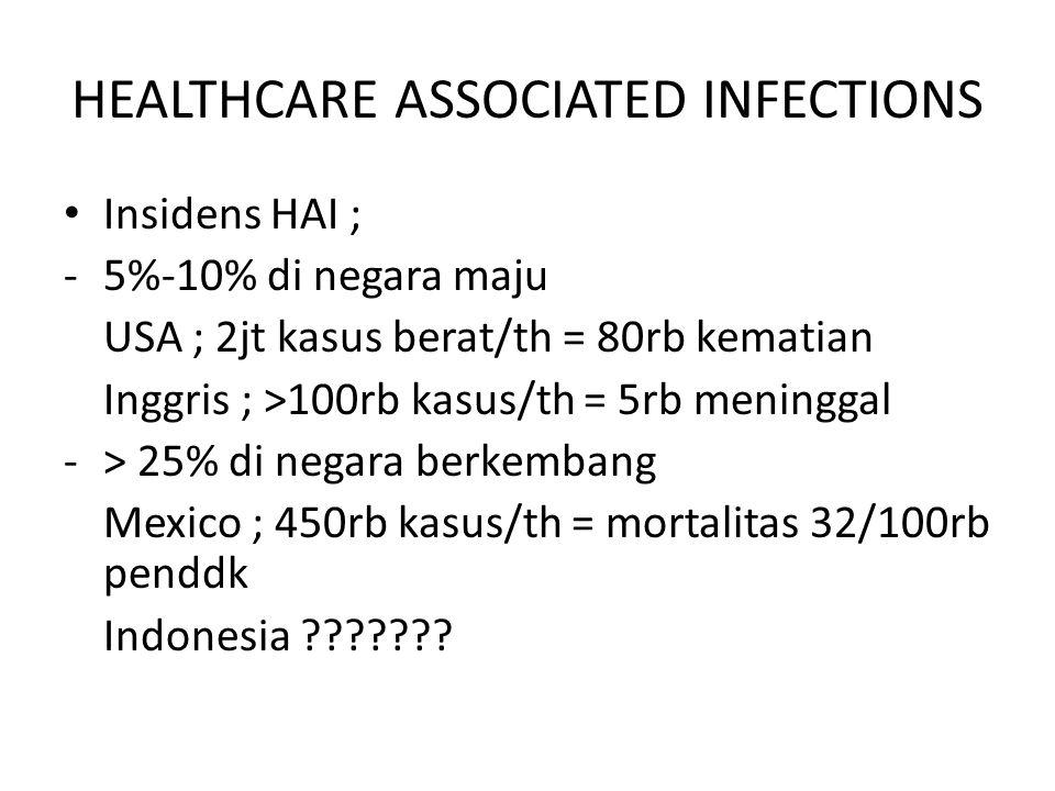 HEALTHCARE ASSOCIATED INFECTIONS Insidens HAI ; -5%-10% di negara maju USA ; 2jt kasus berat/th = 80rb kematian Inggris ; >100rb kasus/th = 5rb meninggal -> 25% di negara berkembang Mexico ; 450rb kasus/th = mortalitas 32/100rb penddk Indonesia ???????