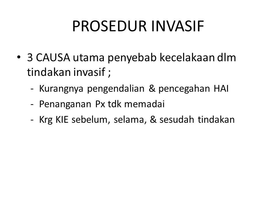 PROSEDUR INVASIF 3 CAUSA utama penyebab kecelakaan dlm tindakan invasif ; -Kurangnya pengendalian & pencegahan HAI -Penanganan Px tdk memadai -Krg KIE