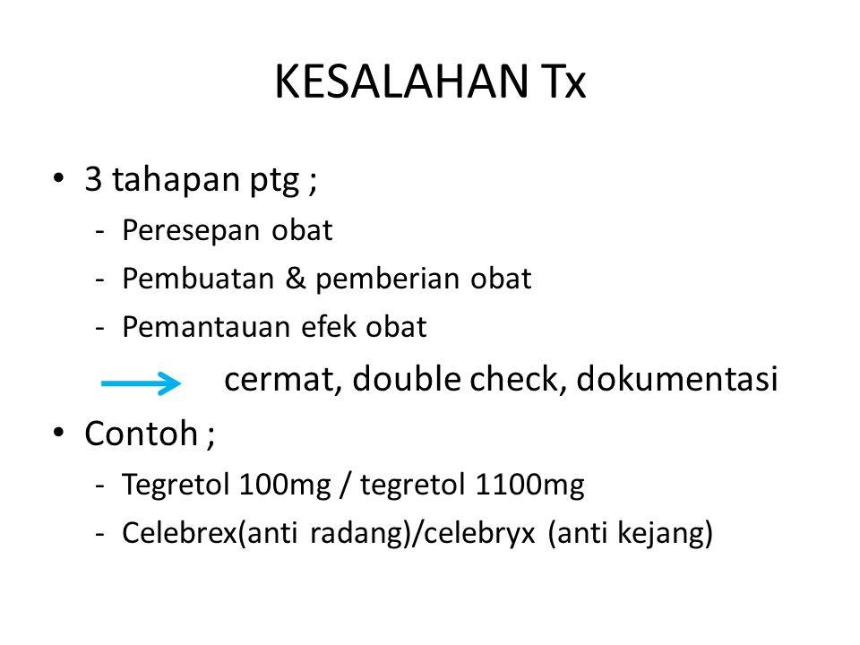 KESALAHAN Tx 3 tahapan ptg ; -Peresepan obat -Pembuatan & pemberian obat -Pemantauan efek obat cermat, double check, dokumentasi Contoh ; -Tegretol 100mg / tegretol 1100mg -Celebrex(anti radang)/celebryx (anti kejang)
