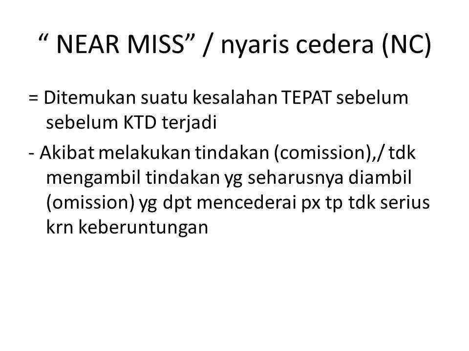 """ NEAR MISS"" / nyaris cedera (NC) = Ditemukan suatu kesalahan TEPAT sebelum sebelum KTD terjadi - Akibat melakukan tindakan (comission),/ tdk mengambi"