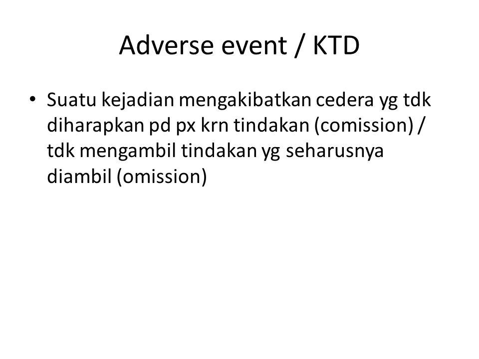 Adverse event / KTD Suatu kejadian mengakibatkan cedera yg tdk diharapkan pd px krn tindakan (comission) / tdk mengambil tindakan yg seharusnya diambil (omission)
