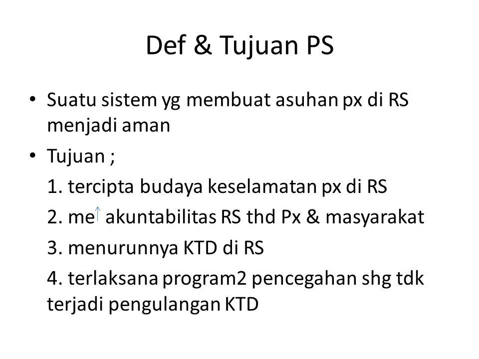 Def & Tujuan PS Suatu sistem yg membuat asuhan px di RS menjadi aman Tujuan ; 1. tercipta budaya keselamatan px di RS 2. me akuntabilitas RS thd Px &
