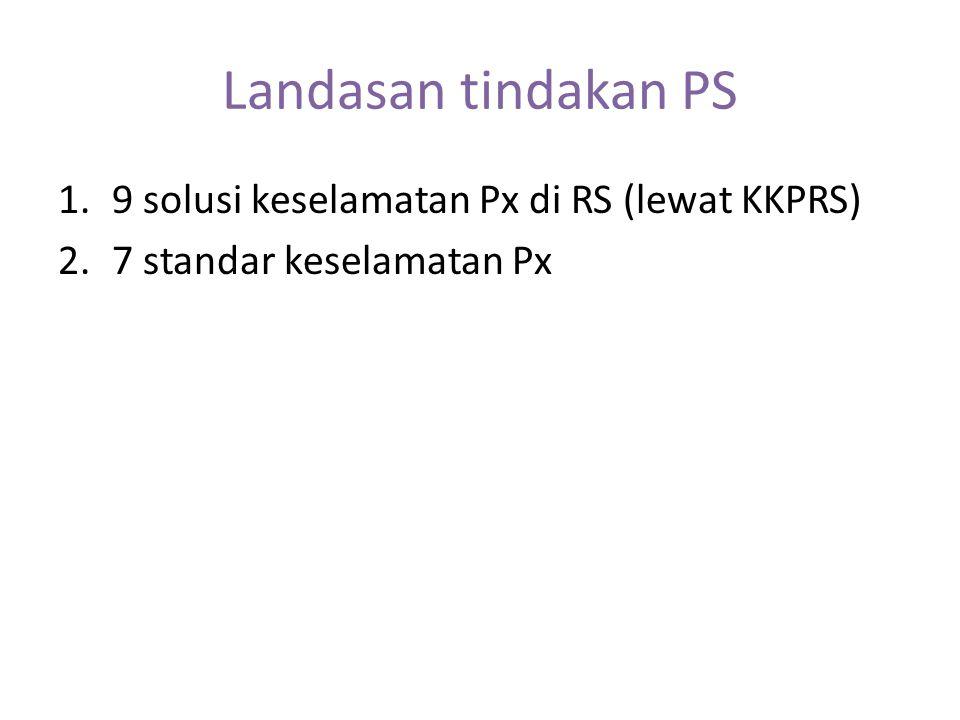 Landasan tindakan PS 1.9 solusi keselamatan Px di RS (lewat KKPRS) 2.7 standar keselamatan Px