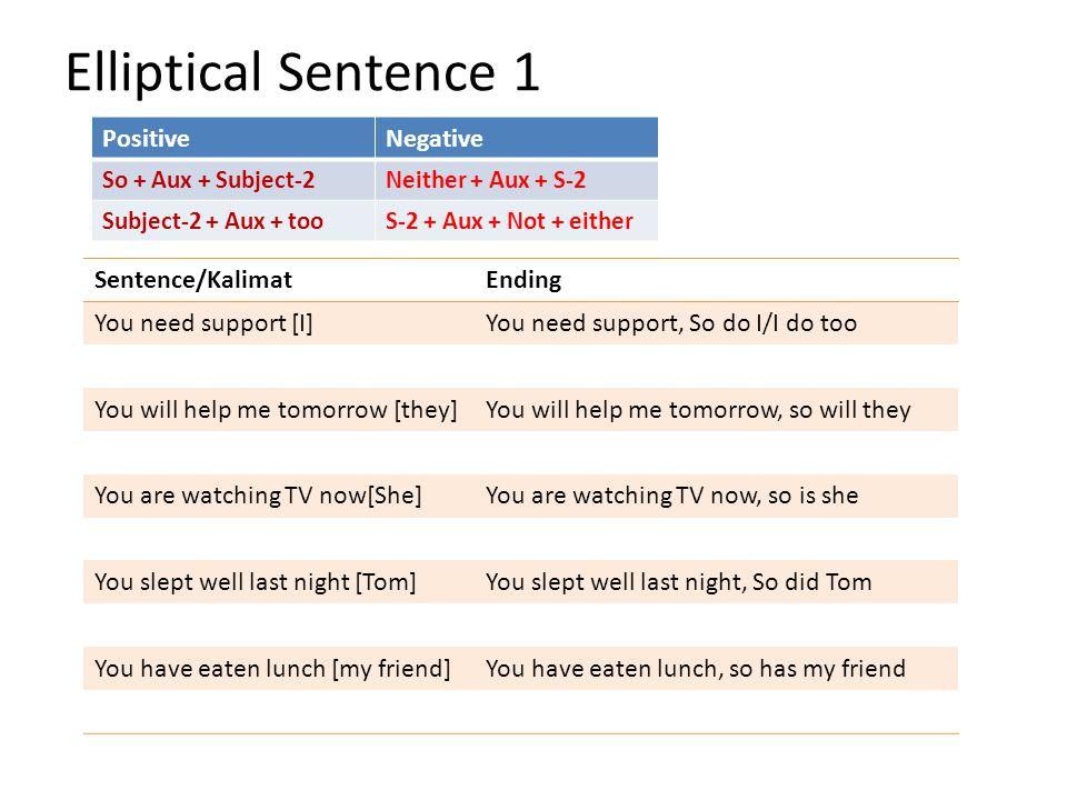 Elliptical Sentence 1 PositiveNegative So + Aux + Subject-2Neither + Aux + S-2 Subject-2 + Aux + tooS-2 + Aux + Not + either Sentence/KalimatEnding Yo