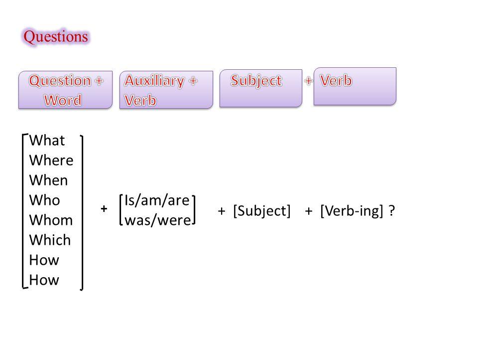 + [Subject] + [Verb-ing] ? +