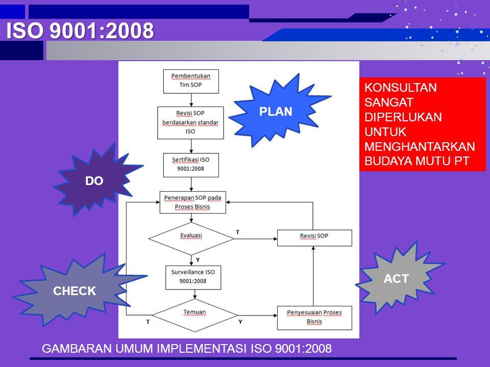 ISO 9001:2008 PLAN DO CHECK ACT GAMBARAN UMUM IMPLEMENTASI ISO 9001:2008 KONSULTAN SANGAT DIPERLUKAN UNTUK MENGHANTARKAN BUDAYA MUTU PT