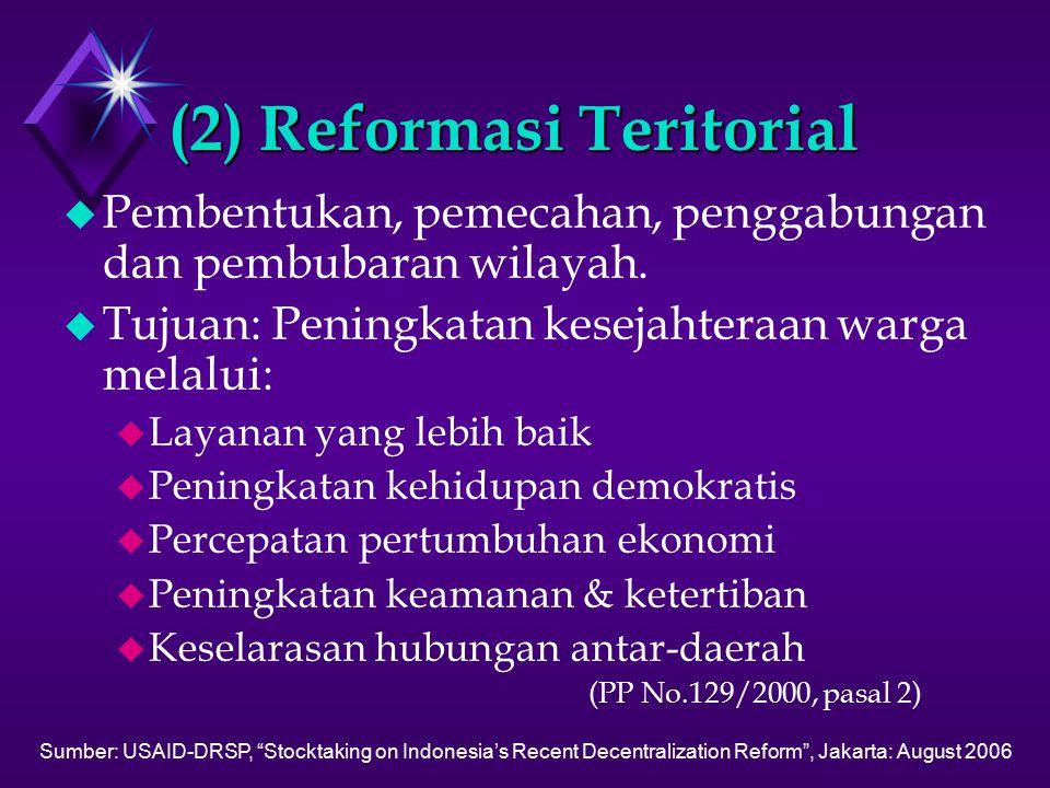 (2) Reformasi Teritorial u Pembentukan, pemecahan, penggabungan dan pembubaran wilayah.