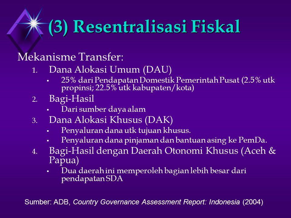 (3) Resentralisasi Fiskal Mekanisme Transfer: 1.