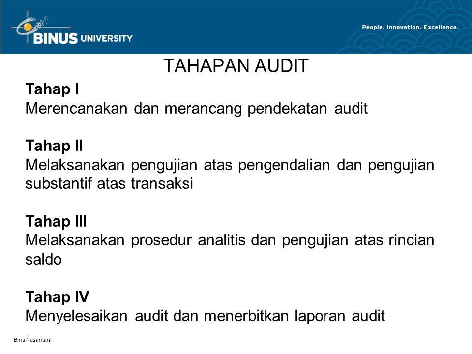 Bina Nusantara Tahap I Merencanakan dan merancang pendekatan audit 1.Perencanaan pendahuluan 2.Perolehan informasi mengenai latar belakang klien 3.Perolehan informasi mengenai Perolehan informasi mengenai kewajiban hukum klien 4.Melaksanakan prosedur analitis pendahuluan 5.Menentukan materialitas, dan menaksir risiko audit dan risiko bawaan yang dapat diterima 6.Pahami struktur pengendalian internal dan tetapkan risiko 7.Kembangkan rencana audit keseluruhan dan program