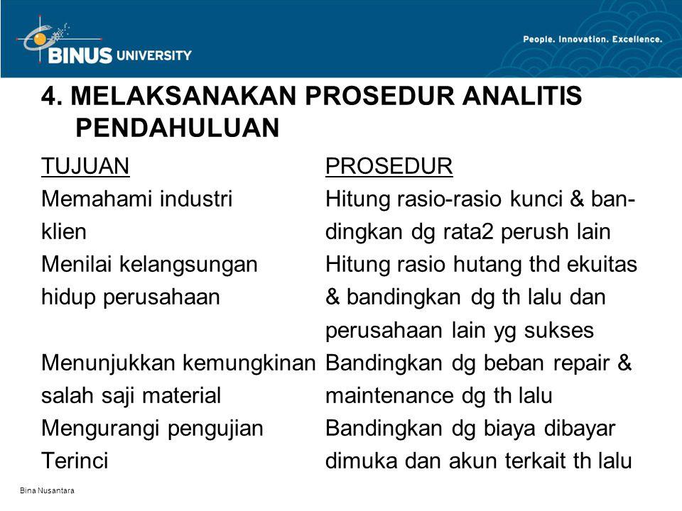 Bina Nusantara 4. MELAKSANAKAN PROSEDUR ANALITIS PENDAHULUAN TUJUANPROSEDUR Memahami industriHitung rasio-rasio kunci & ban- kliendingkan dg rata2 per