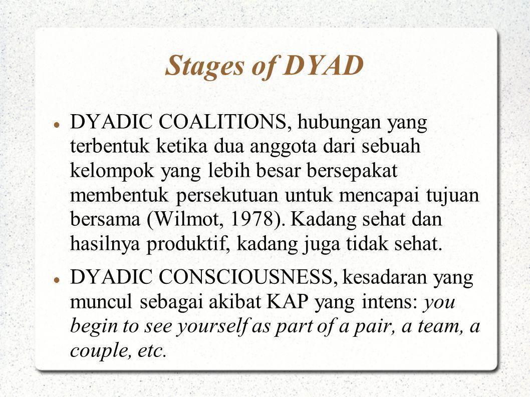 Stages of DYAD DYADIC COALITIONS, hubungan yang terbentuk ketika dua anggota dari sebuah kelompok yang lebih besar bersepakat membentuk persekutuan untuk mencapai tujuan bersama (Wilmot, 1978).