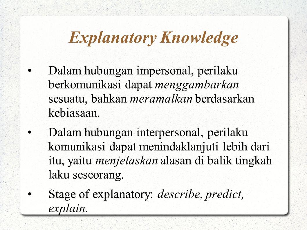 Explanatory Knowledge Dalam hubungan impersonal, perilaku berkomunikasi dapat menggambarkan sesuatu, bahkan meramalkan berdasarkan kebiasaan. Dalam hu