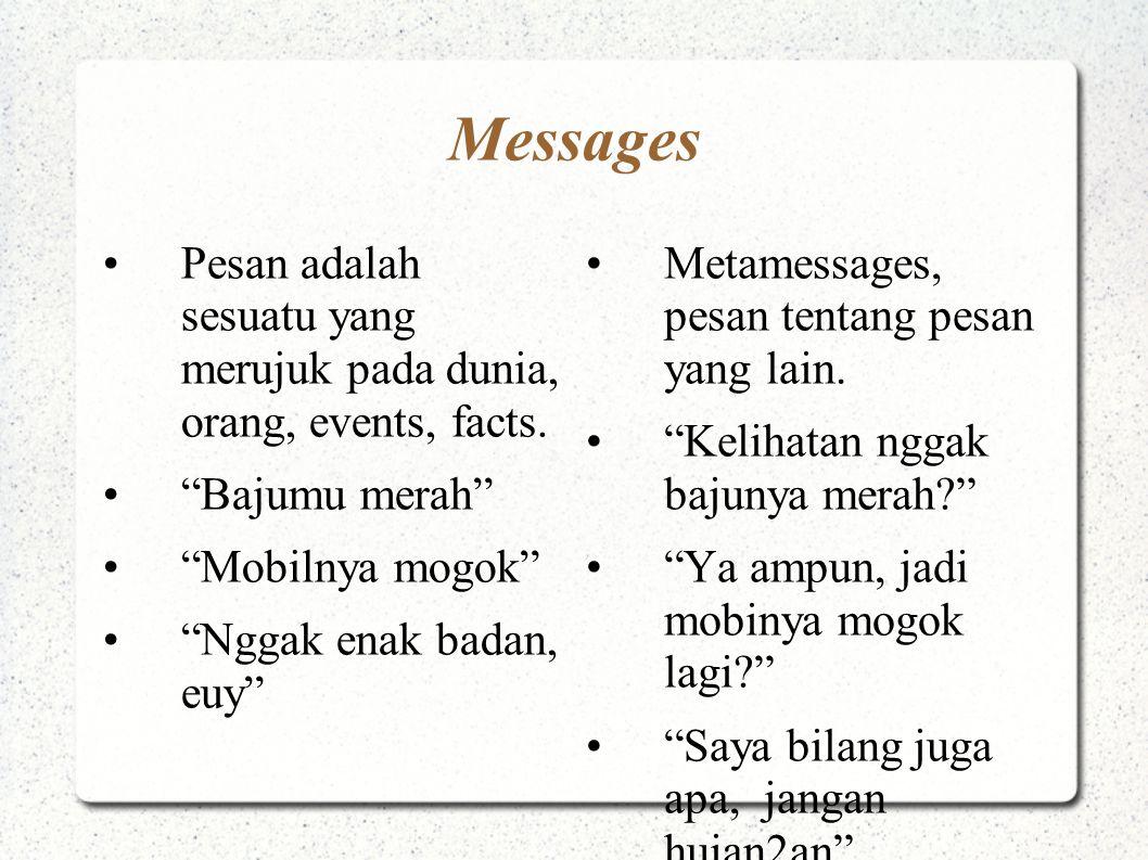 """Messages Pesan adalah sesuatu yang merujuk pada dunia, orang, events, facts. """"Bajumu merah"""" """"Mobilnya mogok"""" """"Nggak enak badan, euy"""" Metamessages, pes"""