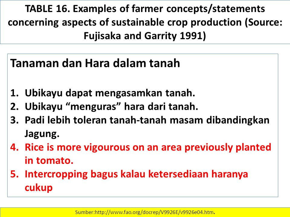 TABLE 16. Examples of farmer concepts/statements concerning aspects of sustainable crop production (Source: Fujisaka and Garrity 1991) Tanaman dan Har