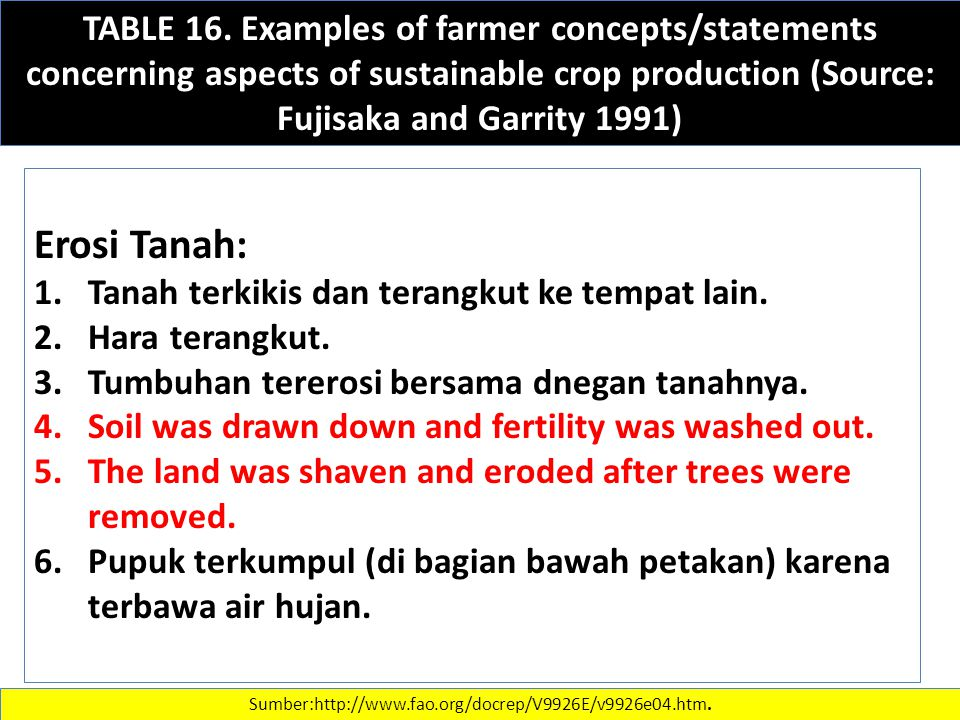 TABLE 16. Examples of farmer concepts/statements concerning aspects of sustainable crop production (Source: Fujisaka and Garrity 1991) Erosi Tanah: 1.