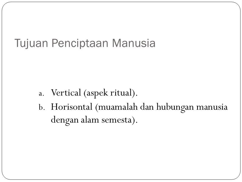 Tujuan Penciptaan Manusia a.Vertical (aspek ritual).