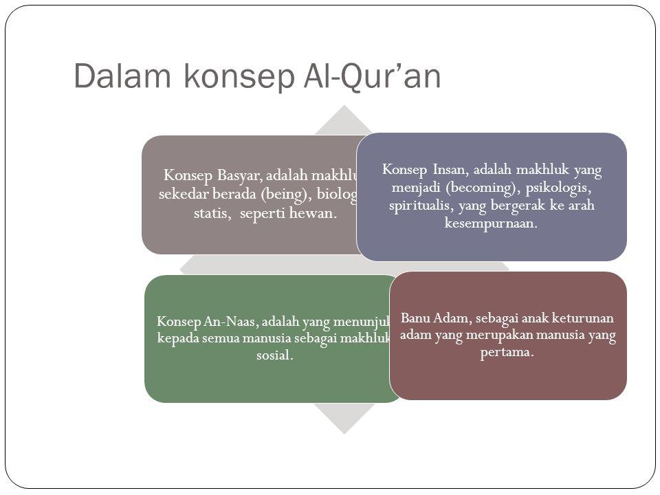 Dalam konsep Al-Qur'an Konsep Basyar, adalah makhluk sekedar berada (being), biologis, statis, seperti hewan.