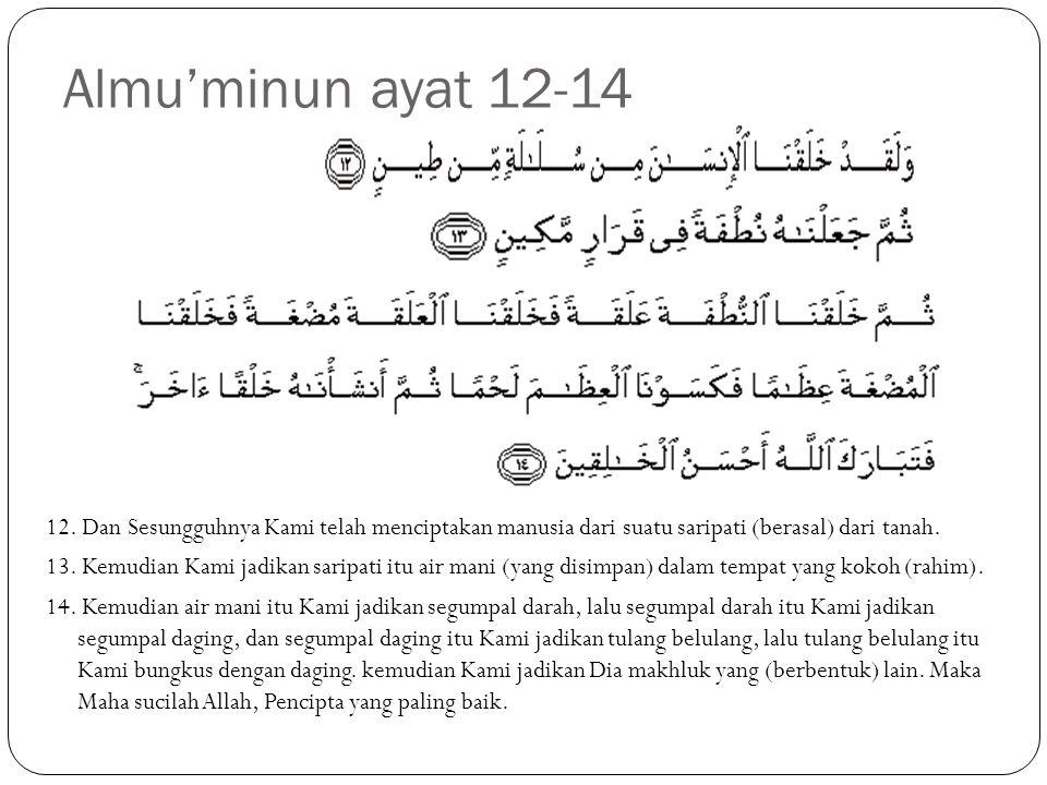 Almu'minun ayat 12-14 12.
