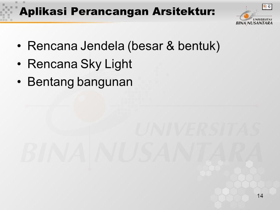 14 Aplikasi Perancangan Arsitektur: Rencana Jendela (besar & bentuk) Rencana Sky Light Bentang bangunan