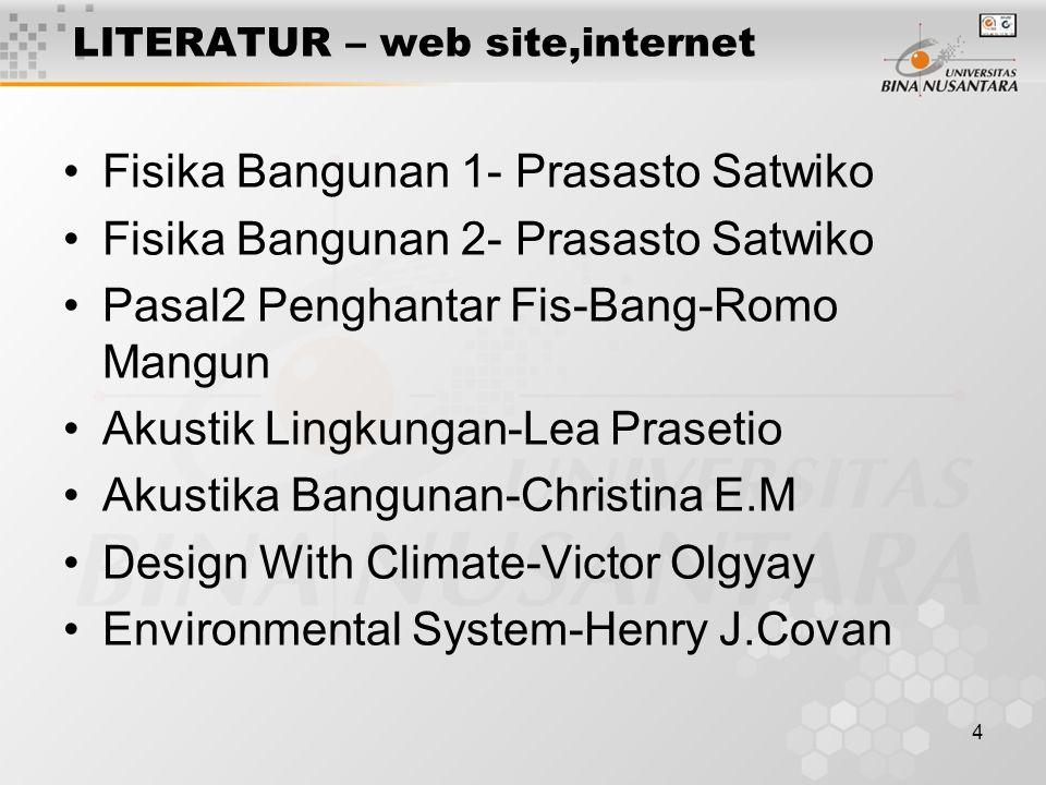 4 LITERATUR – web site,internet Fisika Bangunan 1- Prasasto Satwiko Fisika Bangunan 2- Prasasto Satwiko Pasal2 Penghantar Fis-Bang-Romo Mangun Akustik