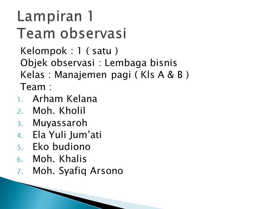 Kelompok : 1 ( satu ) Objek observasi : Lembaga bisnis Kelas : Manajemen pagi ( Kls A & B ) Team : 1. Arham Kelana 2. Moh. Kholil 3. Muyassaroh 4. Ela