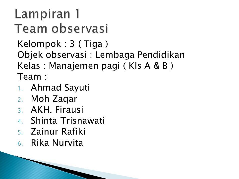 Kelompok : 3 ( Tiga ) Objek observasi : Lembaga Pendidikan Kelas : Manajemen pagi ( Kls A & B ) Team : 1. Ahmad Sayuti 2. Moh Zaqar 3. AKH. Firausi 4.