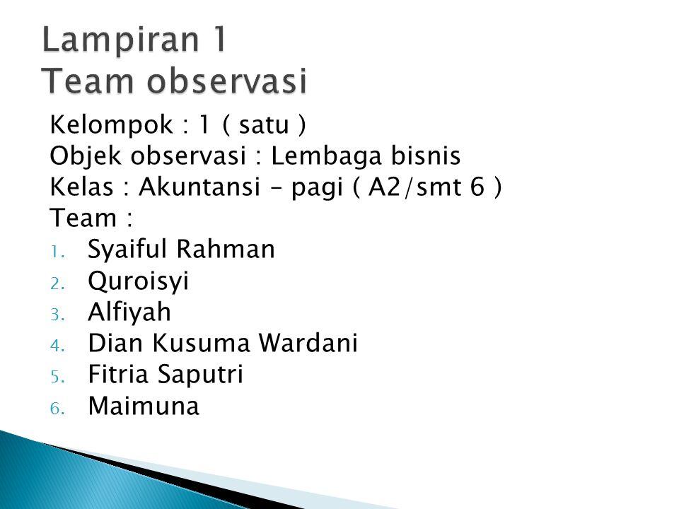 Kelompok : 1 ( satu ) Objek observasi : Lembaga bisnis Kelas : Akuntansi – pagi ( A2/smt 6 ) Team : 1. Syaiful Rahman 2. Quroisyi 3. Alfiyah 4. Dian K