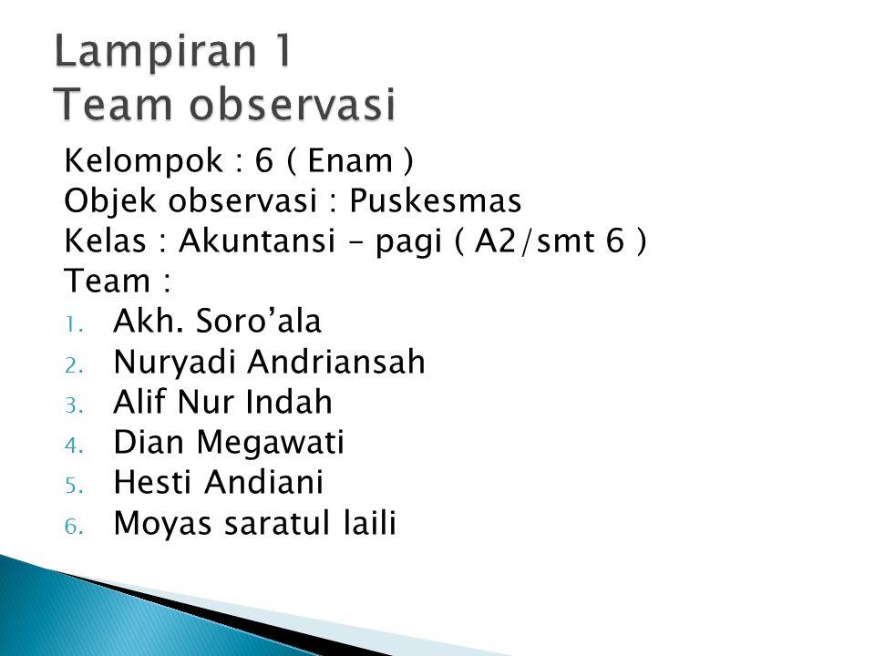 Kelompok : 6 ( Enam ) Objek observasi : Puskesmas Kelas : Akuntansi – pagi ( A2/smt 6 ) Team : 1. Akh. Soro'ala 2. Nuryadi Andriansah 3. Alif Nur Inda