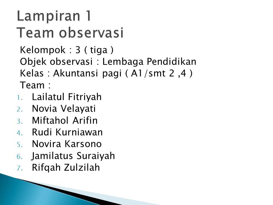 Kelompok : 3 ( tiga ) Objek observasi : Lembaga Pendidikan Kelas : Akuntansi pagi ( A1/smt 2,4 ) Team : 1. Lailatul Fitriyah 2. Novia Velayati 3. Mift
