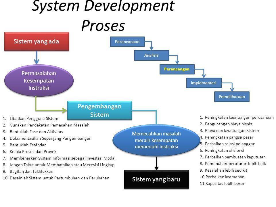 System Development Proses Sistem yang ada Permasalahan Kesempatan Instruksi Permasalahan Kesempatan Instruksi Pengembangan Sistem Memecahkan masalah meraih kesempatan memenuhi instruksi Sistem yang baru Perencanaan Analisis Perancangan Implementasi Pemeliharaan 1.Libatkan Pengguna Sistem 2.Gunakan Pendekatan Pemecahan Masalah 3.Bentuklah Fase dan Aktivitas 4.Dokumentasikan Sepanjang Pengembangan 5.Bentuklah Estándar 6.Kelola Proses dan Proyek 7.Membenarkan System Informasi sebagai Investasi Modal 8.Jangan Takut untuk Membatalkan atau Merevisi Lingkup 9.Bagilah dan Takhlukkan 10.Desainlah Sistem untuk Pertumbuhan dan Perubahan 1.Peningkatan keuntungan perusahaan 2.Pengurangan biaya bisnis 3.Biaya dan keuntungan sistem 4.Peningkatan pangsa pasar 5.Perbaikan relasi pelanggan 6.Peningkatan efisiensi 7.Perbaikan pembuatan keputusan 8.Pemenuhan peraturan lebih baik 9.Kesalahan lebih sedikit 10.Perbaikan keamanan 11.Kapasitas lebih besar