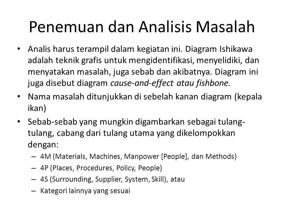 Penemuan dan Analisis Masalah Analis harus terampil dalam kegiatan ini. Diagram Ishikawa adalah teknik grafis untuk mengidentifikasi, menyelidiki, dan