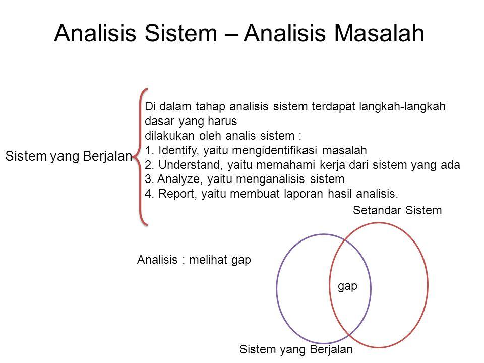 Analisis Sistem – Analisis Masalah Di dalam tahap analisis sistem terdapat langkah-langkah dasar yang harus dilakukan oleh analis sistem : 1. Identify