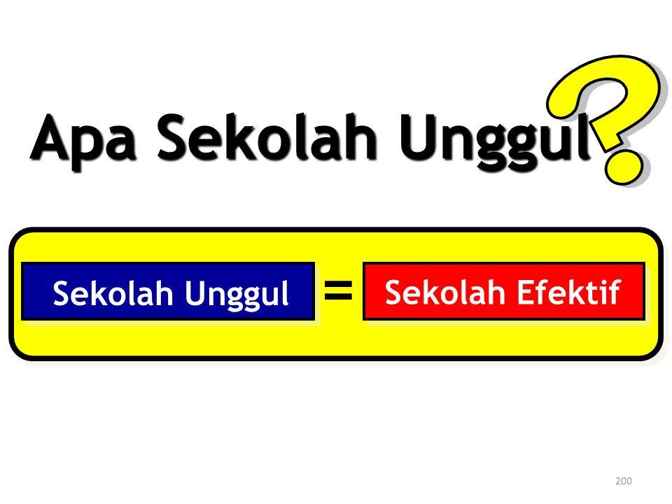 Supervisi Manajemen Sekolah Berbudaya, Bermutu dan Berdaya Saing Bambang Ismanto