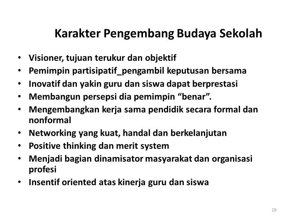 Merubah Kultur (Robbin 2009) Merubah Kultur (Robbin 2009) Manajemen Perilaku, KS role model Dibuat ceritera yg terkait dg manajemen perubahan, psang s