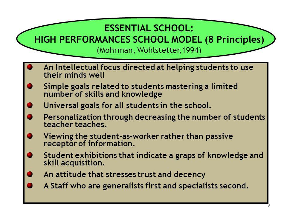 Karakter Pengembang Budaya Sekolah Visioner, tujuan terukur dan objektif Pemimpin partisipatif_pengambil keputusan bersama Inovatif dan yakin guru dan siswa dapat berprestasi Membangun persepsi dia pemimpin benar .