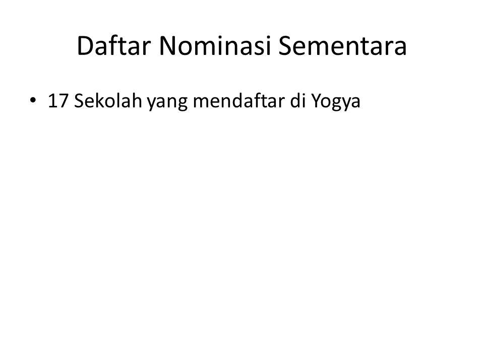Daftar Nominasi Sementara 17 Sekolah yang mendaftar di Yogya