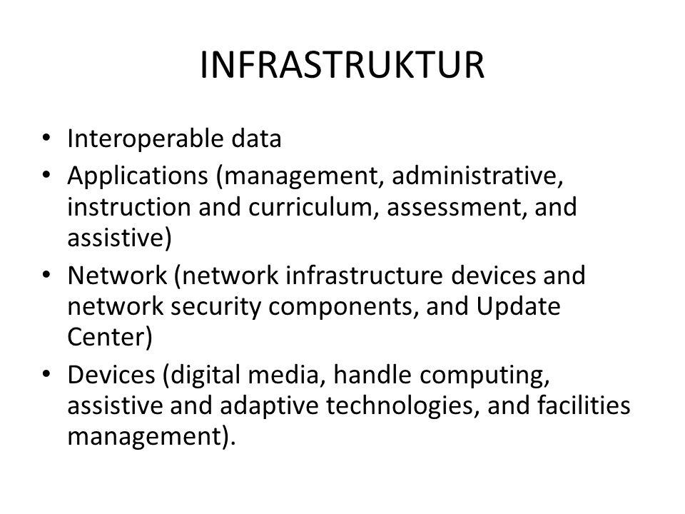 Desain Sistem 1.Jaringan 2.Sistem Informasi (SSO) 3.Storage 4.SMS 5.Pembelajaran 6.Jadwal pertemuan rutin 7.Jadwal evaluasi
