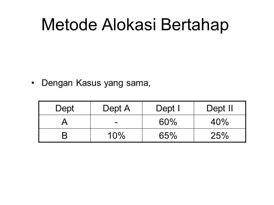 Metode Alokasi Bertahap Dengan Kasus yang sama, DeptDept ADept IDept II A-60%40% B10%65%25%