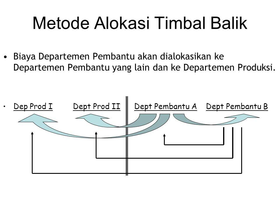 Metode Alokasi Timbal Balik Biaya Departemen Pembantu akan dialokasikan ke Departemen Pembantu yang lain dan ke Departemen Produksi. Dep Prod I Dept P