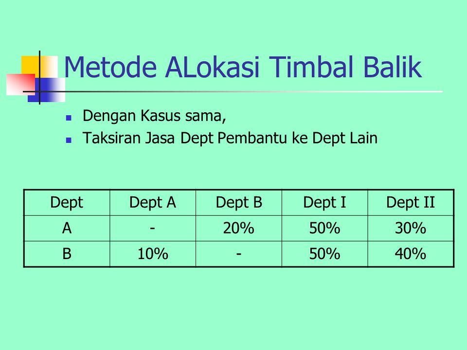 Metode ALokasi Timbal Balik Dengan Kasus sama, Taksiran Jasa Dept Pembantu ke Dept Lain DeptDept ADept BDept IDept II A-20%50%30% B10%-50%40%