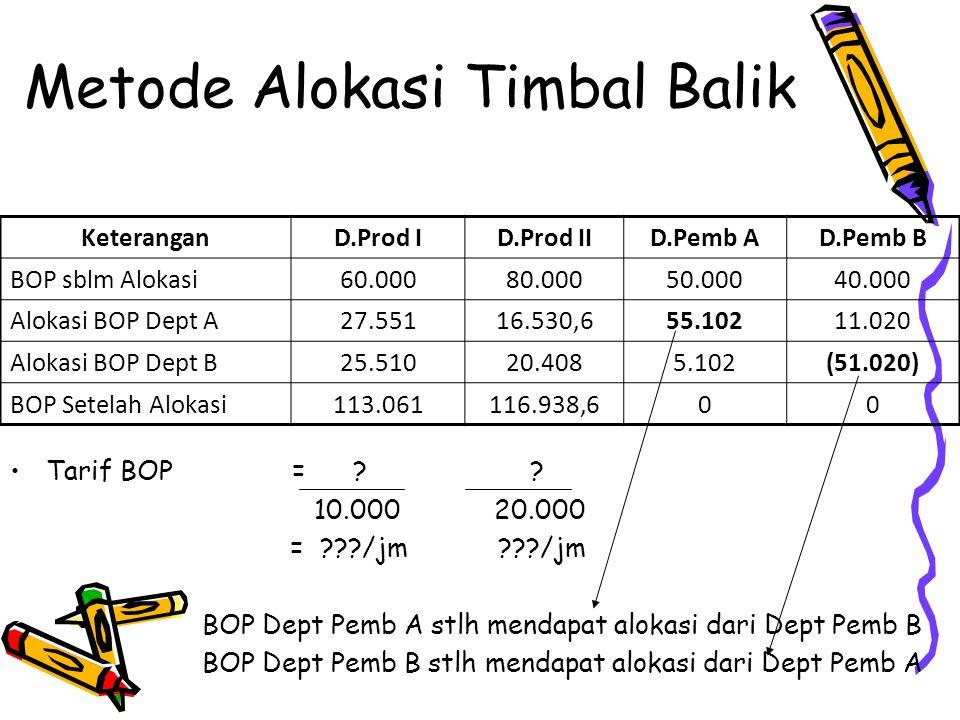 Metode Alokasi Timbal Balik Tarif BOP = ? ? 10.000 20.000 = ???/jm ???/jm BOP Dept Pemb A stlh mendapat alokasi dari Dept Pemb B BOP Dept Pemb B stlh