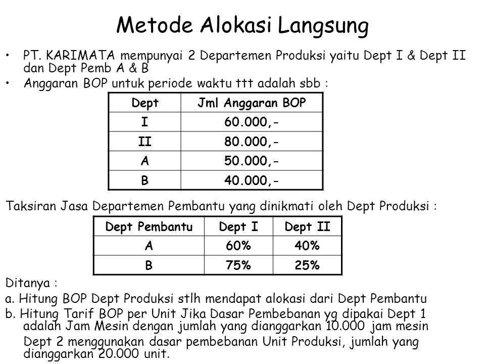Metode Alokasi Langsung Tarif BOP = 120.000 110.000 10.00020.000 = 12/jm5,5/unit KeteranganD.Prod ID.Prod IID.Pemb AD.Pemb B BOP sblm Alokasi60.00080.00050.00040.000 Alokasi BOP Dept A30.00020.000(50.000)- Alokasi BOP Dept B30.00010.000-(40.000) BOP Setelah Alokasi120.000110.00000